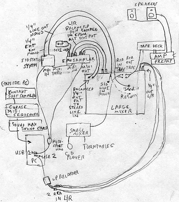 music_studio_diagram tom moody technodiary [2002 2005] beats solo 2 wiring diagram at suagrazia.org