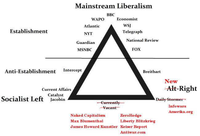 media-triangle