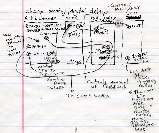 analog_digital_delay