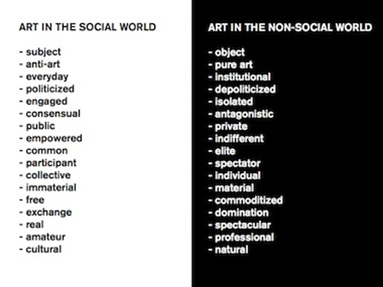 short essay on social practice appendix at tom moody short essay on social practice appendix