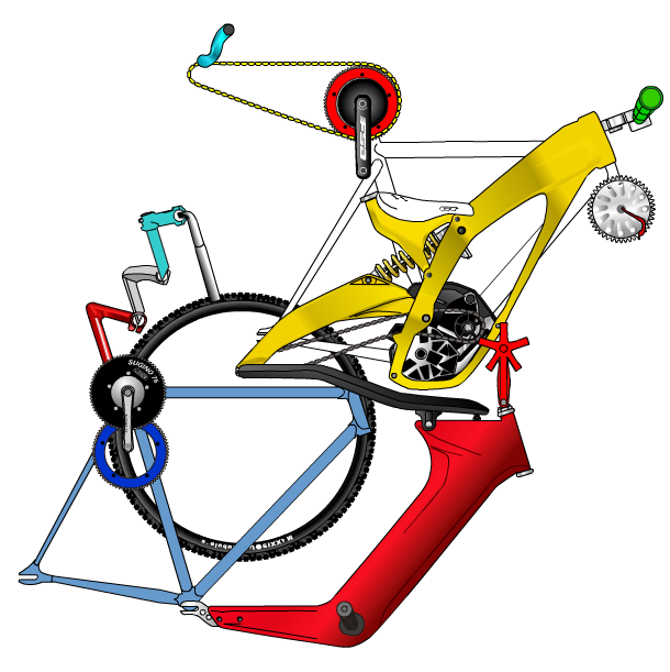 pedal_ID