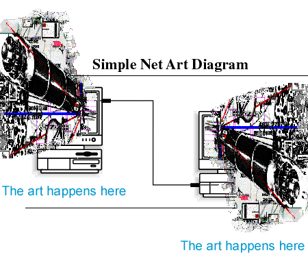 net art diagram